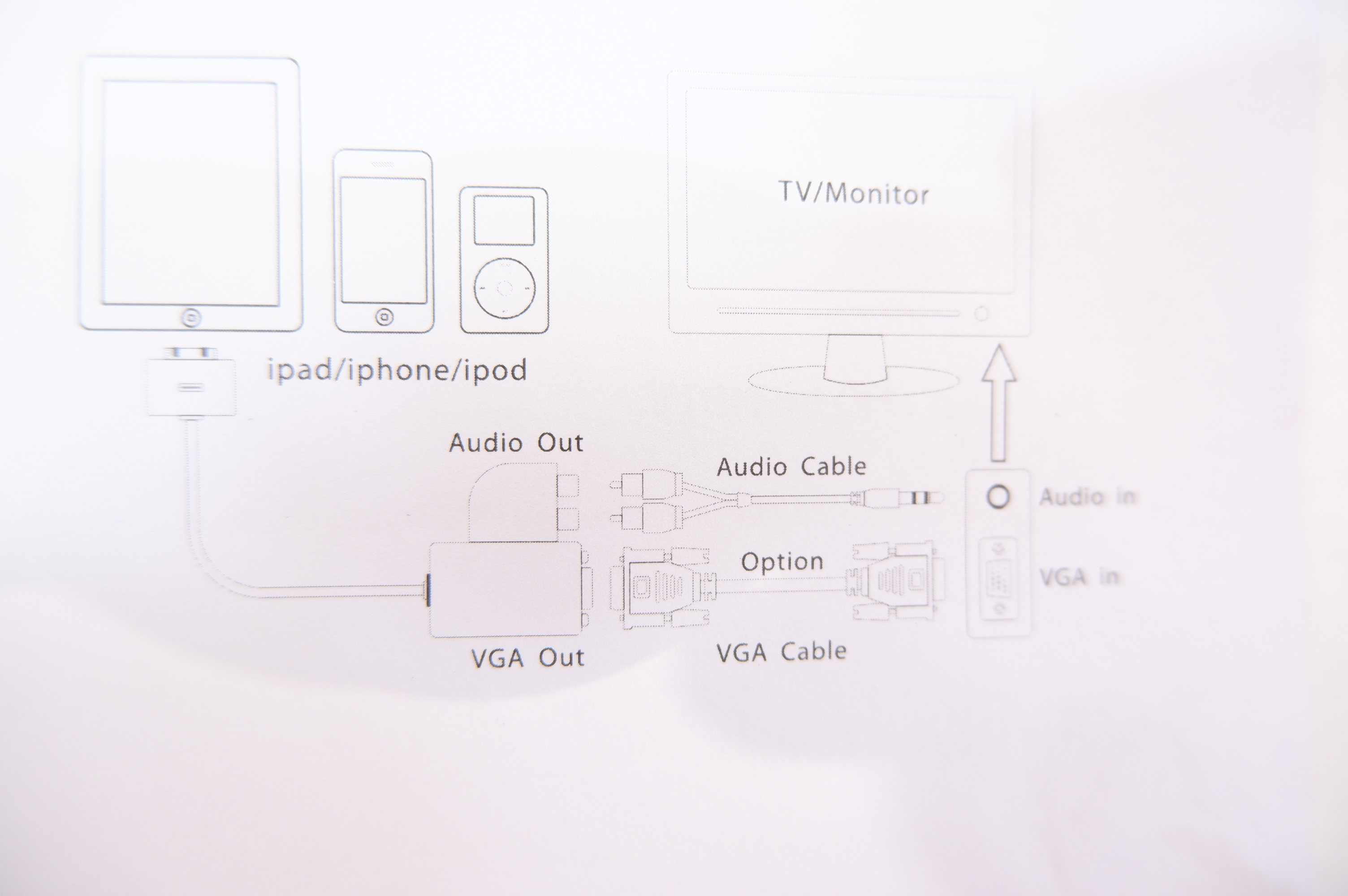 Кабель 30-pin for Apple to VGA, 2xRCA - Pic n 77780